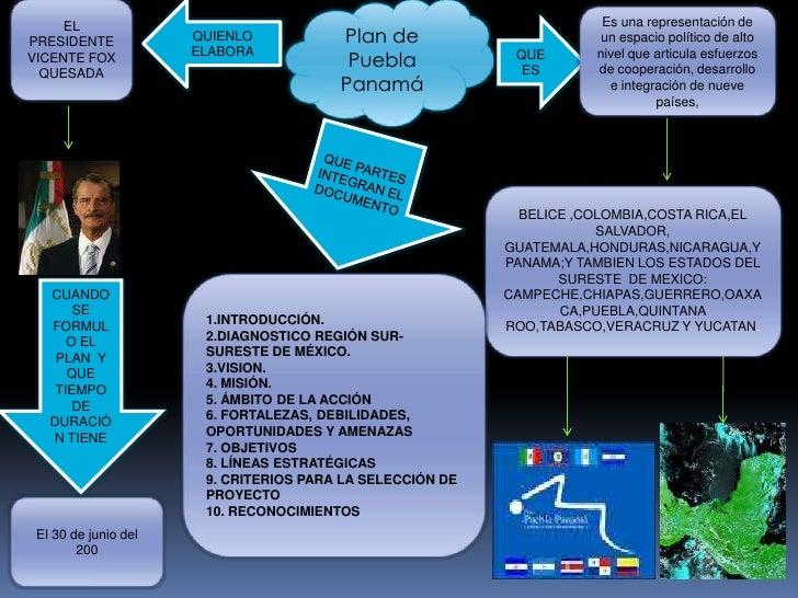 Plan de Puebla Panamá<br />QUIENLO ELABORA<br />EL PRESIDENTE VICENTE FOX QUESADA<br />Es una representación de un espacio...