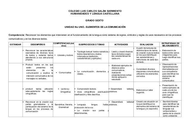 COLEGIO LUIS CARLOS GALÁN SARMIENTO                                                                HUMANIDADES Y LENGUA CA...