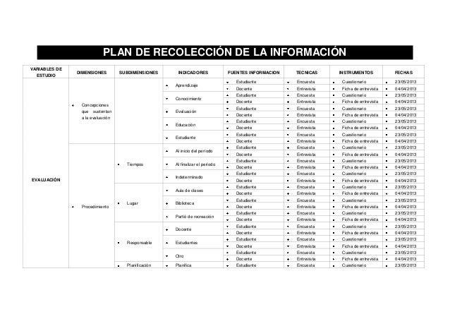 PLAN DE RECOLECCIÓN DE LA INFORMACIÓN VARIABLES DE ESTUDIO DIMENSIONES SUBDIMENSIONES INDICADORES FUENTES INFORMACION TECN...