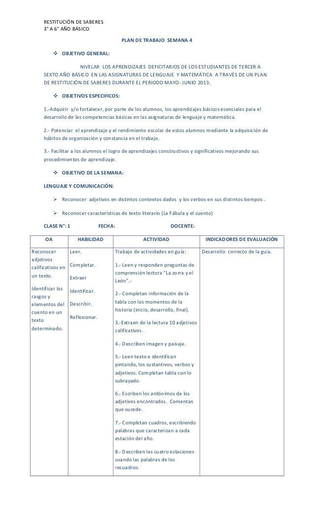RESTITUCIÓN DE SABERES3° A 6° AÑO BÁSICOPLAN DE TRABAJO SEMANA 4 OBJETIVO GENERAL:NIVELAR LOS APRENDIZAJES DEFICITARIOS D...