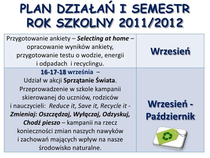 Plan działań I semestrRok szkolny 2011/2012<br />