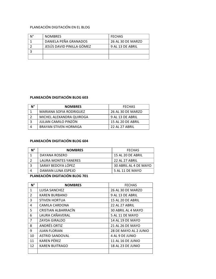 PLANEACIÓN DIGITACIÓN EN EL BLOGN°     NOMBRES                     FECHAS1      DANIELA PEÑA GRANADOS       26 AL 30 DE MA...