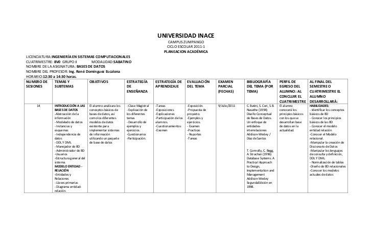 Planeacion BASE DE DATOS