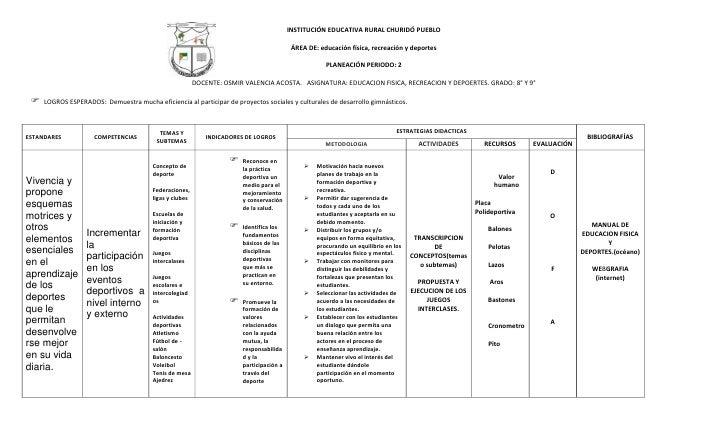 INSTITUCIÓN EDUCATIVA RURAL CHURIDÓ PUEBLO                                                                                ...