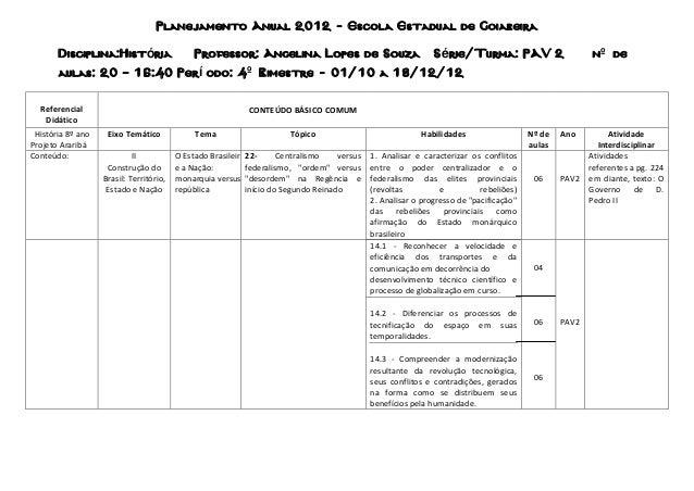 Planejamento Anual 2012 - Escola Estadual de Goiabeira       Disciplina:História Professor: Angelina Lopes de Souza Série/...