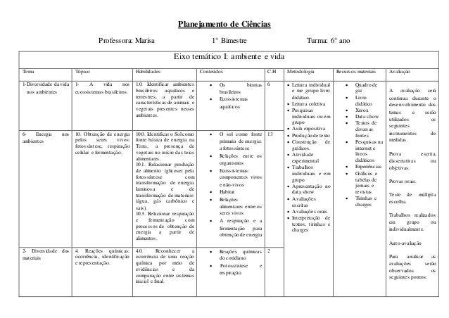 Planejamento de Ciências Professora: Marisa 1° Bimestre Turma: 6° ano Eixo temático I: ambiente e vida Tema Tópico Habilid...