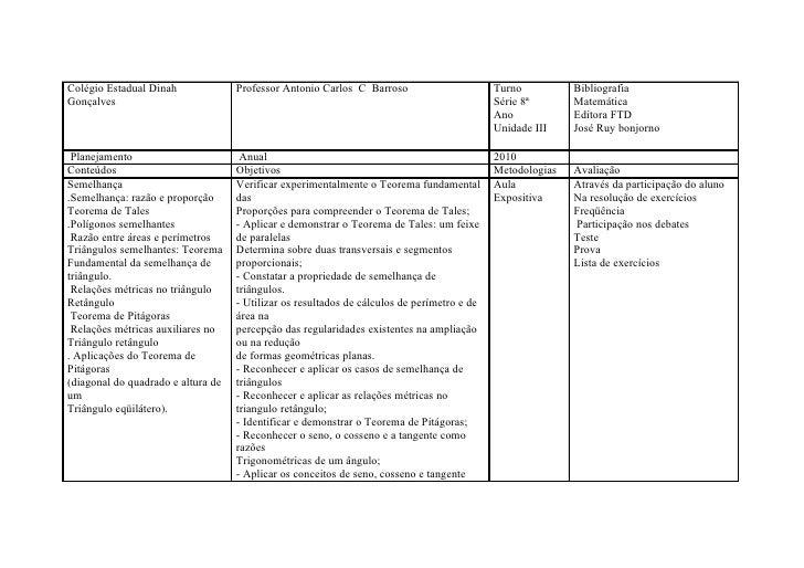 Colégio Estadual Dinah              Professor Antonio Carlos C Barroso                       Turno          BibliografiaGo...