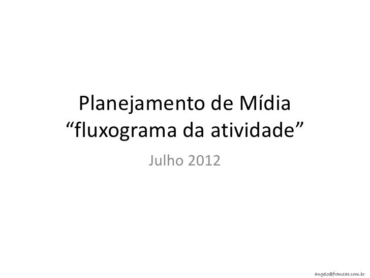 """Planejamento de Mídia""""fluxograma da atividade""""        Julho 2012                            angelo@franzao.com.br"""