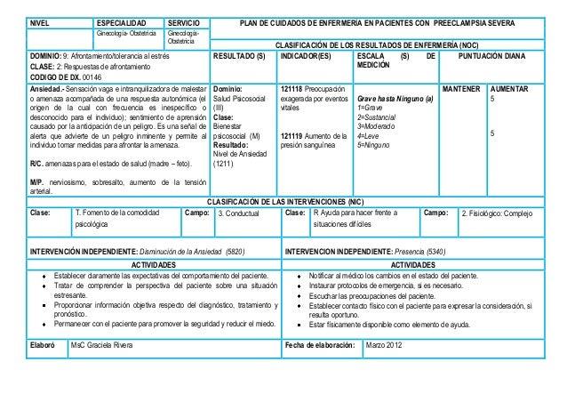 NIVEL ESPECIALIDAD SERVICIO PLAN DE CUIDADOS DE ENFERMERÍA EN PACIENTES CON PREECLAMPSIA SEVERAGinecología- Obstetricia Gi...