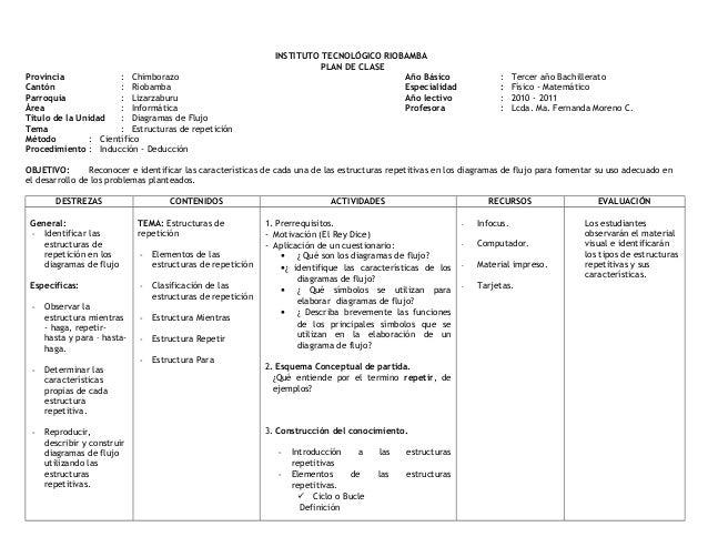 INSTITUTO TECNOLÓGICO RIOBAMBA PLAN DE CLASE Provincia : Chimborazo Año Básico : Tercer año Bachillerato Cantón : Riobamba...