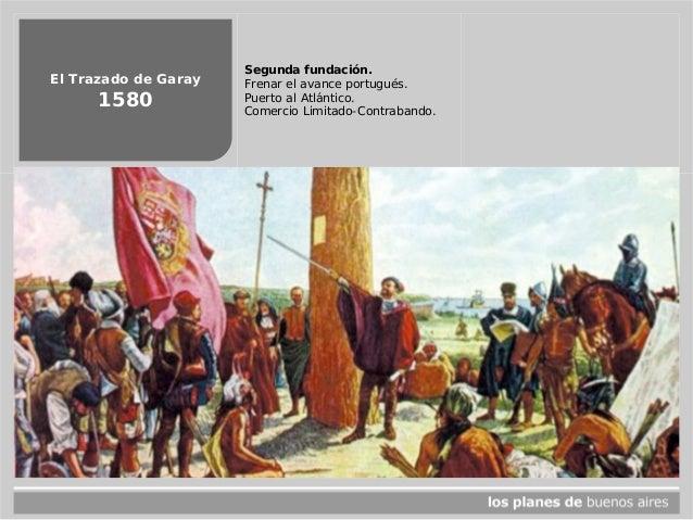 El Trazado de Garay 1580 Segunda fundación. Frenar el avance portugués. Puerto al Atlántico. Comercio Limitado-Contrabando.