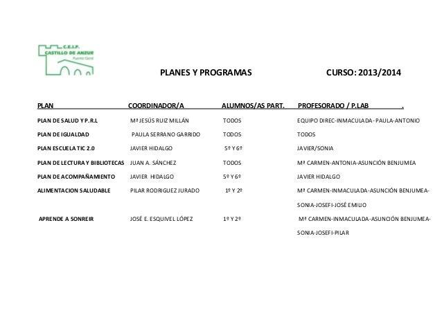 PLANES Y PROGRAMAS CURSO: 2013/2014 PLAN COORDINADOR/A ALUMNOS/AS PART. PROFESORADO / P.LAB . PLAN DE SALUD Y P.R.L Mª JES...