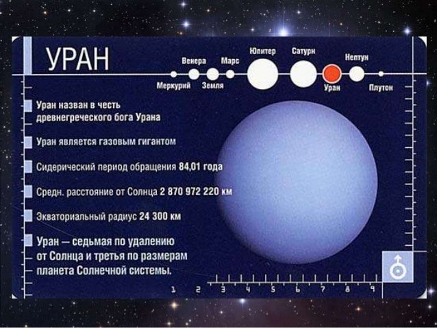8 Useful Facts About Uranus  Mental Floss