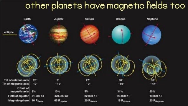 what planets have rings around it - photo #45