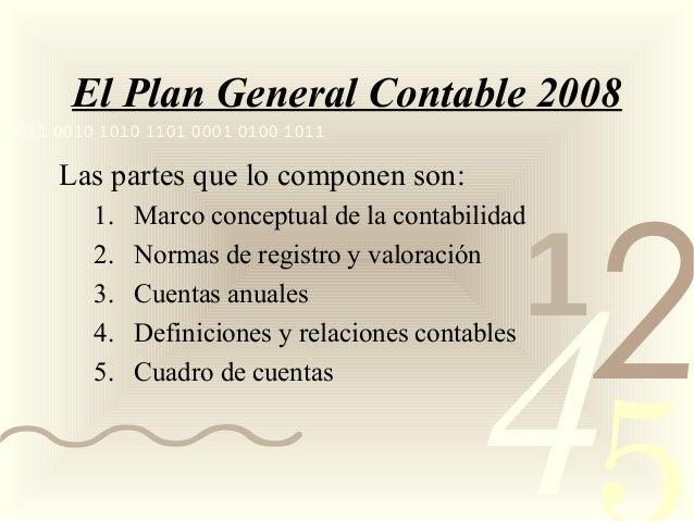 4210011 0010 1010 1101 0001 0100 1011El Plan General Contable 2008Las partes que lo componen son:1. Marco conceptual de la...