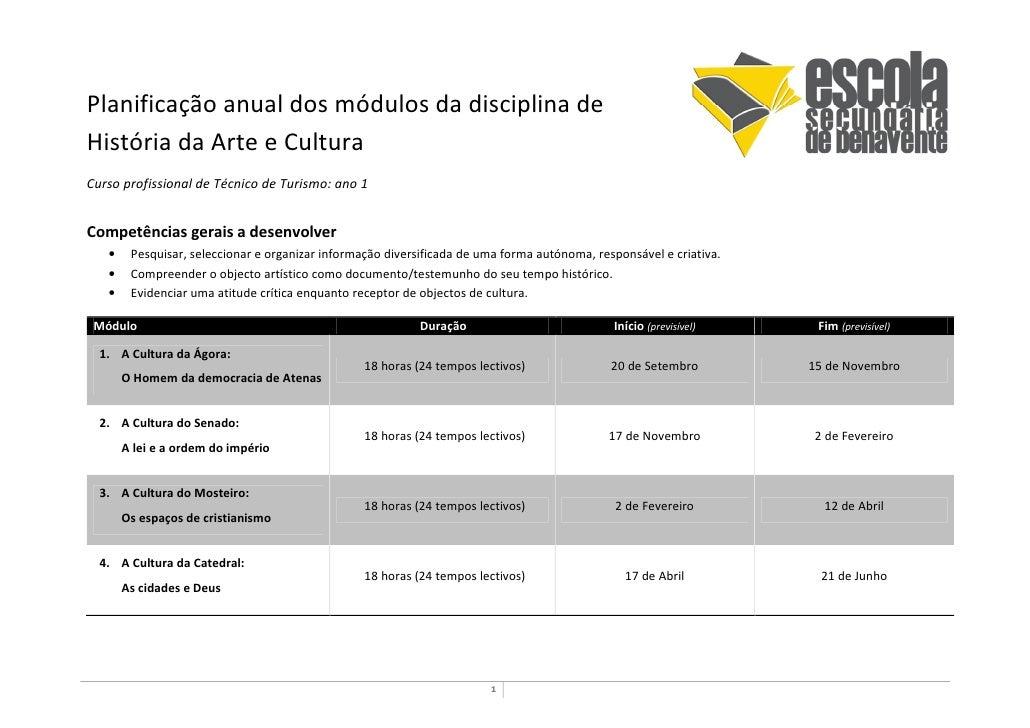 Planificação anual dos módulos da disciplina deHistória da Arte e CulturaCurso profissional de Técnico de Turismo: ano 1Co...