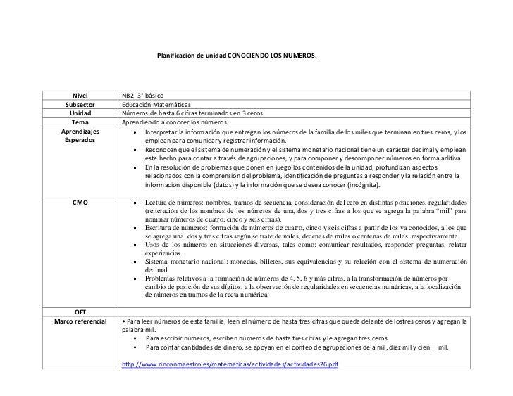 Planificación de unidad CONOCIENDO LOS NUMEROS.     Nivel          NB2- 3° básico   Subsector        Educación Matemáticas...