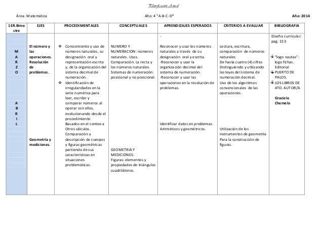 Planificación anual 2014 mirta