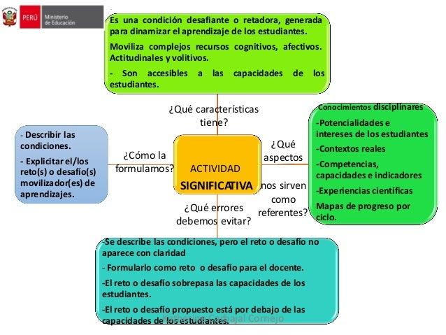 La Nueva Programacion Curricular 2016