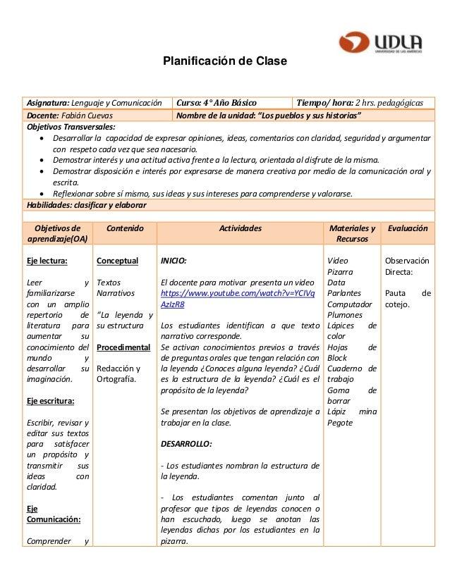 Planificación de Clase Asignatura: Lenguaje y Comunicación Curso: 4° Año Básico Tiempo/ hora: 2 hrs. pedagógicas Docente: ...
