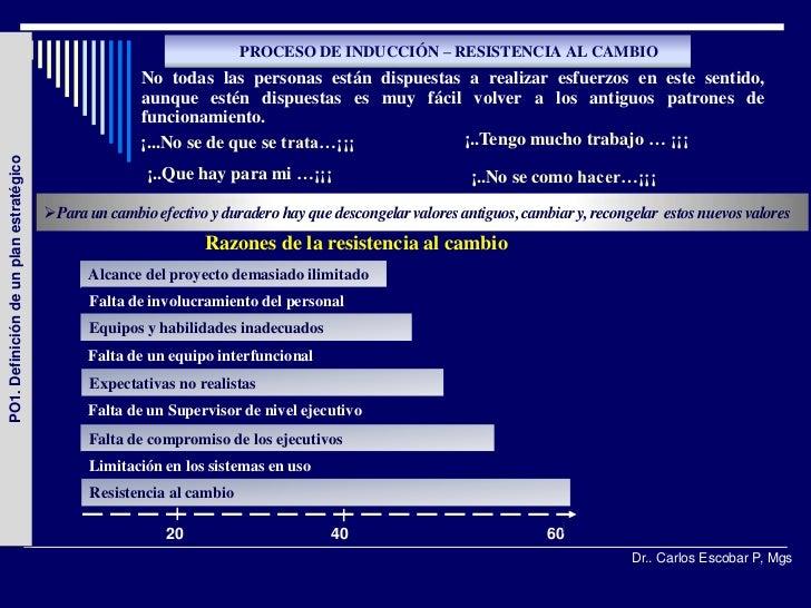 PROCESO DE INDUCCIÓN – RESISTENCIA AL CAMBIO                                                        No todas las personas ...