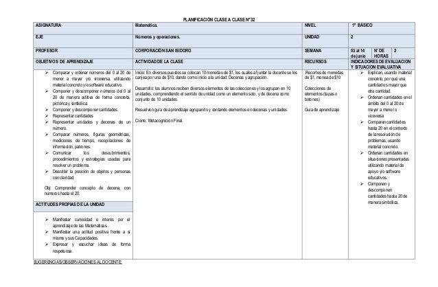 PLANIFICACIÓN CLASE A CLASE N°32 ASIGNATURA Matemática. NIVEL 1º BÁSICO EJE Números y operaciones. UNIDAD 2 PROFESOR CORPO...