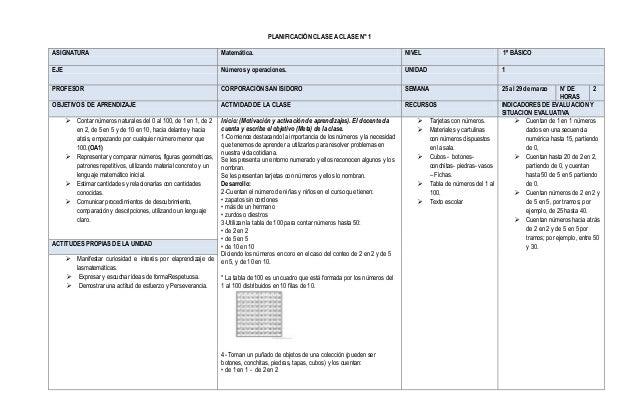 PLANIFICACIÓN CLASE A CLASE N° 1 ASIGNATURA Matemática. NIVEL 1º BÁSICO EJE Números y operaciones. UNIDAD 1 PROFESOR CORPO...