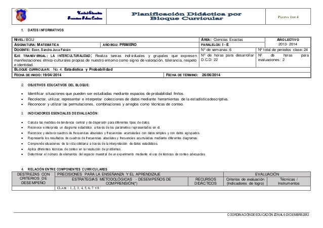 PÁGINA 1 DE 4  COORDINACIÓN DE EDUCACIÓN ZONAL 6-DICIEMBRE/2012  Unidad Educativa  Francisco Febres Cordero  1. DATOS INFO...
