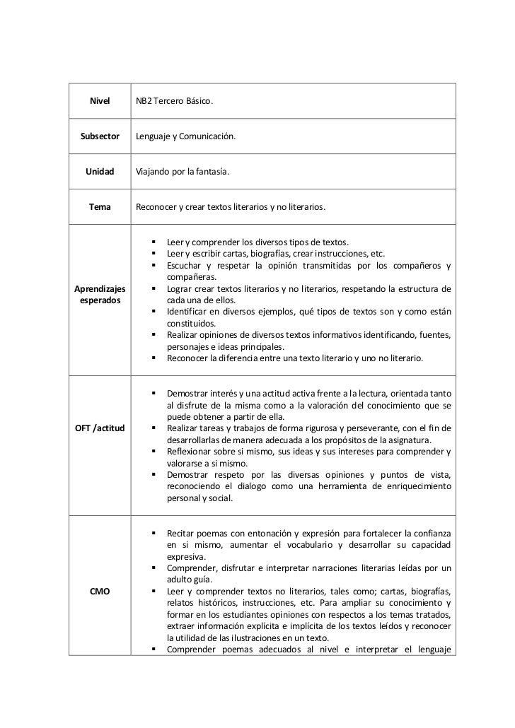 Nivel       NB2 Tercero Básico. Subsector     Lenguaje y Comunicación.  Unidad       Viajando por la fantasía.   Tema     ...