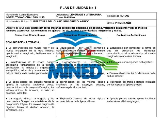 PLAN DE UNIDAD No.1Nombre del Centro Educativo:                    Asignatura: LENGUAJE Y LITERATURA                      ...
