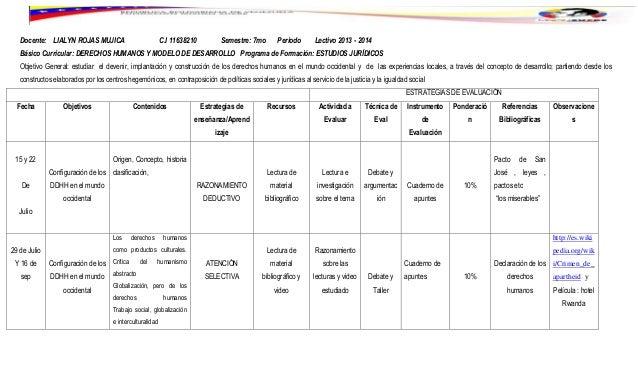 Docente: LIALYN ROJAS MUJICA C.I 11638210 Semestre: 7mo Periodo Lectivo 2013 - 2014 Básico Curricular: DERECHOS HUMANOS Y ...