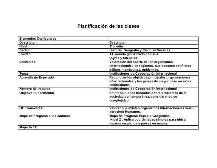 Planificación de las clases  Elementos Curriculares Descriptor                                    Descriptor Nivel        ...