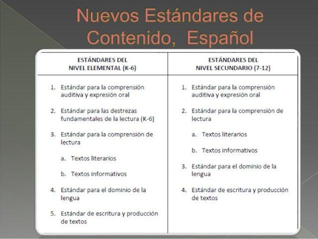 Estandares y expectativas de espanol 2014 preescolar for Estandares para preescolar