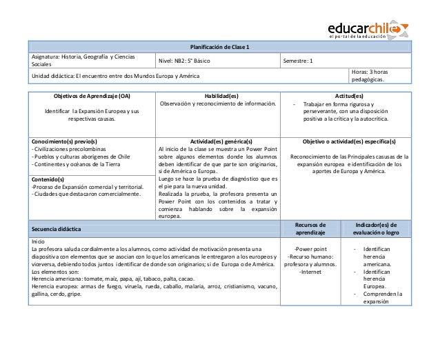 Planificación de Clase 1 Asignatura: Historia, Geografía y Ciencias Sociales  Nivel: NB2: 5° Básico  Semestre: 1 Horas: 3 ...