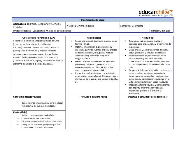 Planificacion de clase  n°1