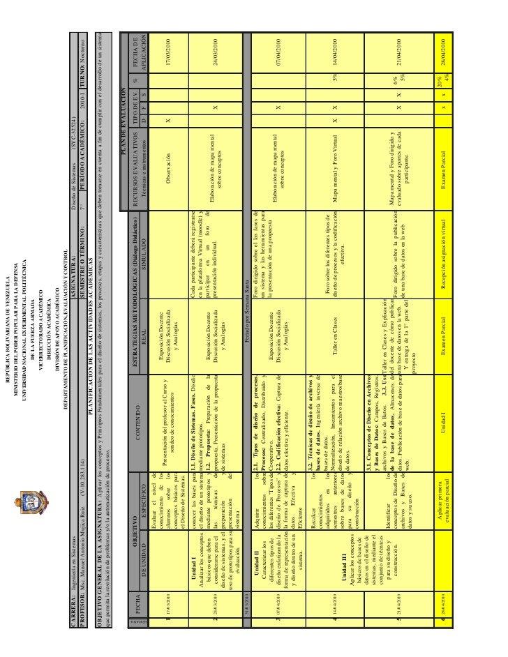 Planificacion de las_actividades_academicas Diseño de Sistemas