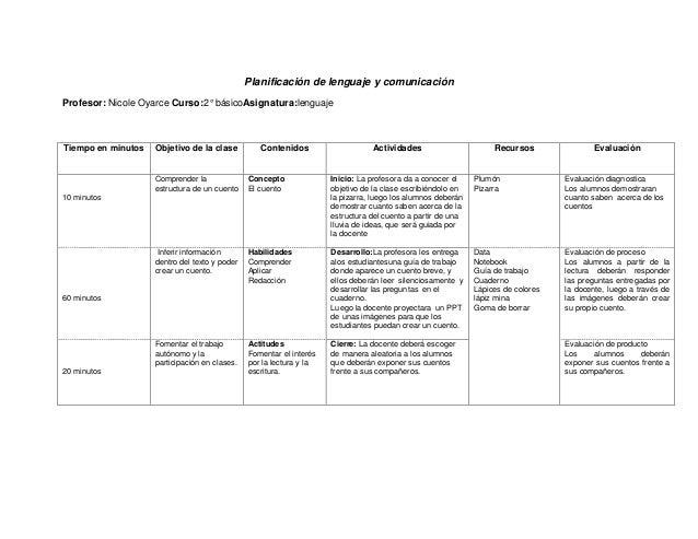 Planificación de lenguaje y comunicación Profesor: Nicole Oyarce Curso:2° básicoAsignatura:lenguaje Tiempo en minutos Obje...
