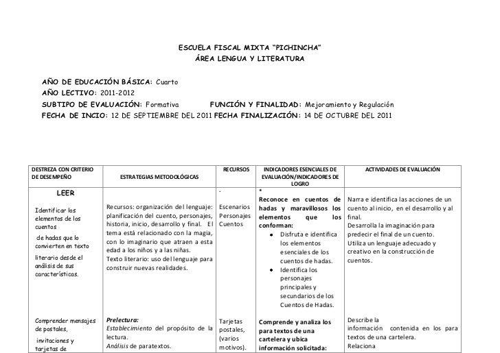 """ESCUELA FISCAL MIXTA """"PICHINCHA""""<br />ÁREA LENGUA Y LITERATURA<br />AÑO DE EDUCACIÓN BÁSICA: Cuarto <br />AÑO LECTIVO: 201..."""