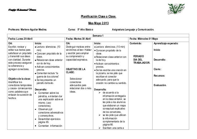 Complejo Educacional Victoria.Planificación Clase a Clase.Mes Mayo 2.013Profesora: Marlene Aguilar Medina. Curso: 5º Año B...