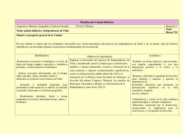 Planificación Unidad Didáctica Asignatura: Historia, Geografía y Ciencias Sociales.  Nivel: 6º Básico  Semestre:1 Total Ho...