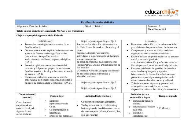 Planificación unidad didácticaAsignatura: Ciencias SocialesNivel: 1