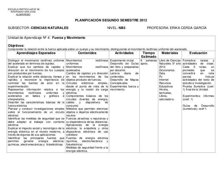ESCUELA PARTICULAR Nº 58  INTERNADO SAN JOSÉ      ALGARROBO                                                          PLANI...