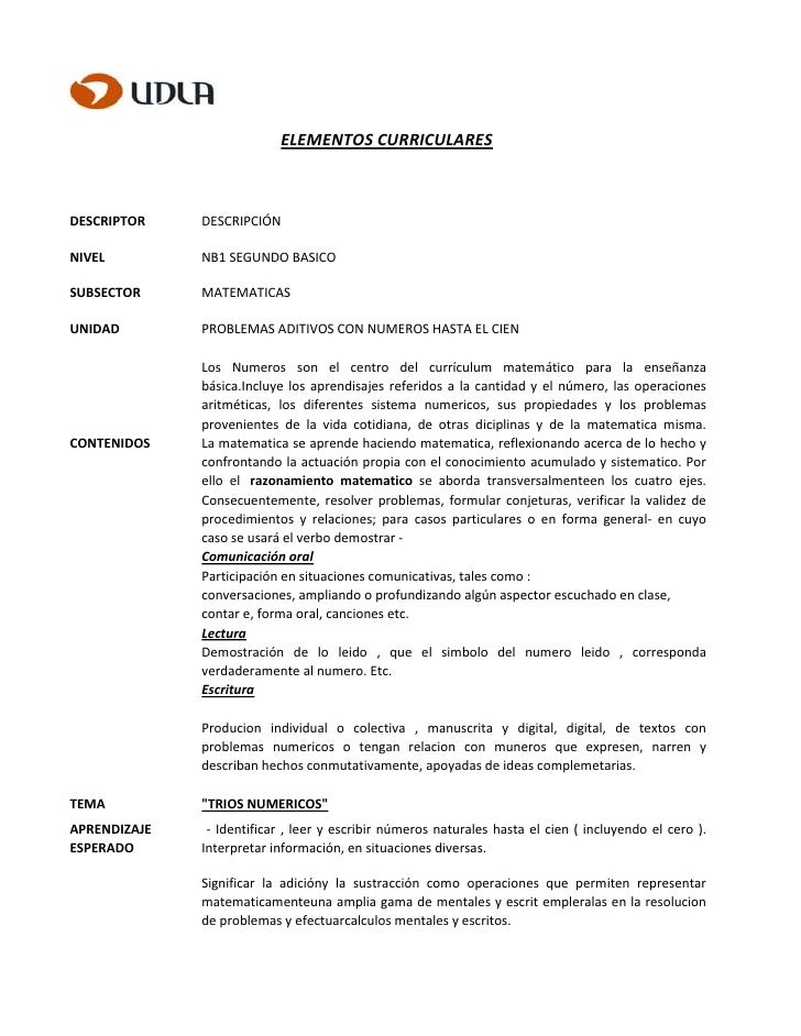 ELEMENTOS CURRICULARES    DESCRIPTOR    DESCRIPCIÓN  NIVEL         NB1 SEGUNDO BASICO  SUBSECTOR     MATEMATICAS  UNIDAD  ...