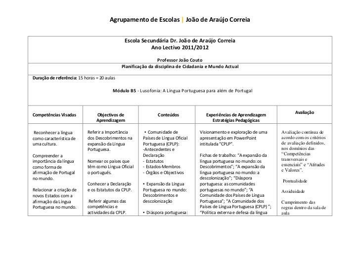 Agrupamento de Escolas | João de Araújo Correia                                              Escola Secundária Dr. João de...