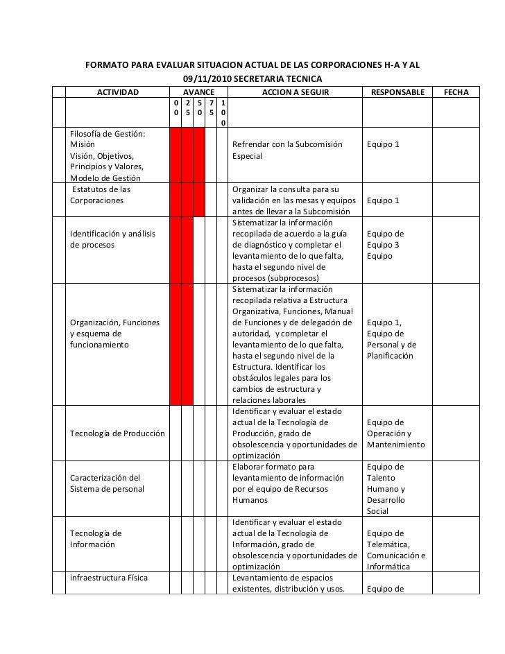 Plan maestro propuesta