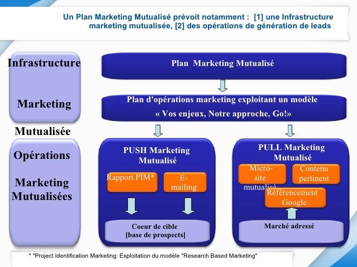 Un Plan Marketing Mutualisé prévoit notamment : [1] une Infrastructure                       marketing mutualisée, [2] des...