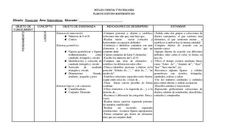 NÚCLEO CIENCIA Y TECNOLOGÍA                                                                  PLAN DE ESTUDIO MATEMÁTICASZG...