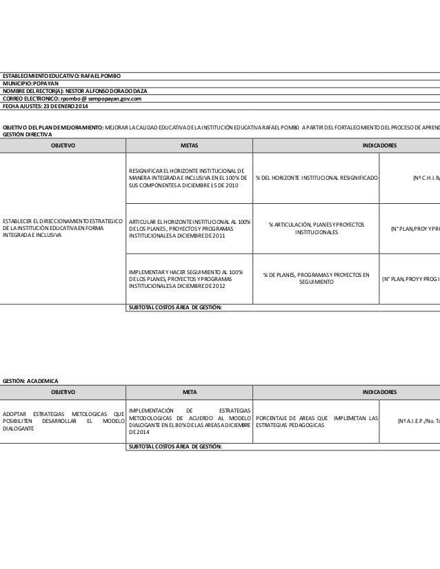 ESTABLECIMIENTOEDUCATIVO: RAFAEL POMBO MUNICIPIO: POPAYAN NOMBREDEL RECTOR(A): NESTOR ALFONSODORADODAZA CORREO ELECTRONICO...