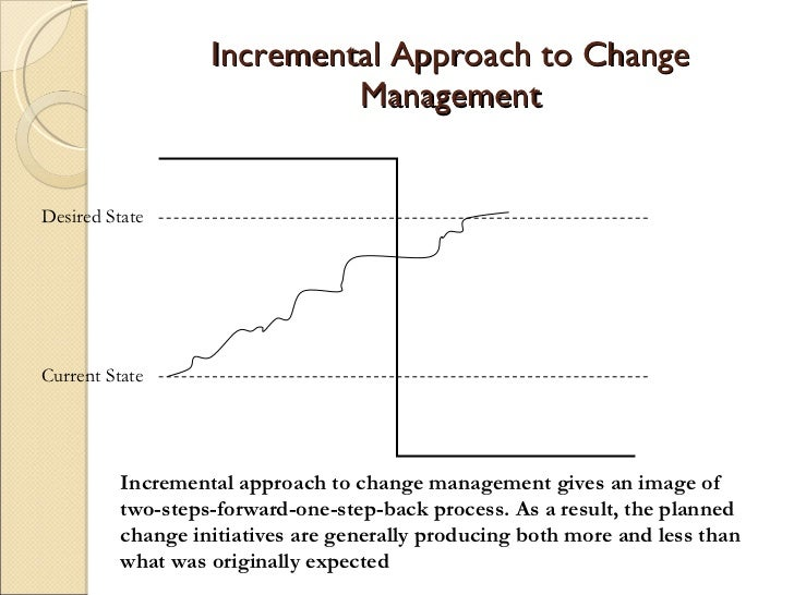 planned versus emergent change The article begins by examining the developments in leadership over the last three decades and how these relate to change and ethics it then goes on to review the two main approaches to organisational change—planned and emergent change—and the implications of these for ethical behaviour by leaders.