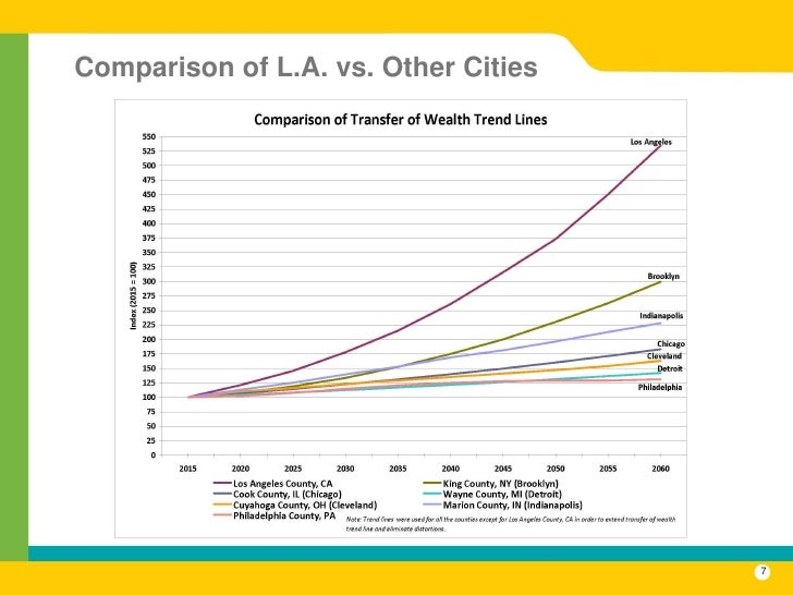 other cities 7 7 sample planned giving letters - Sample Planned Giving Letters